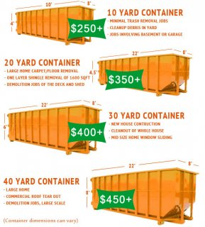 Roll off container prices